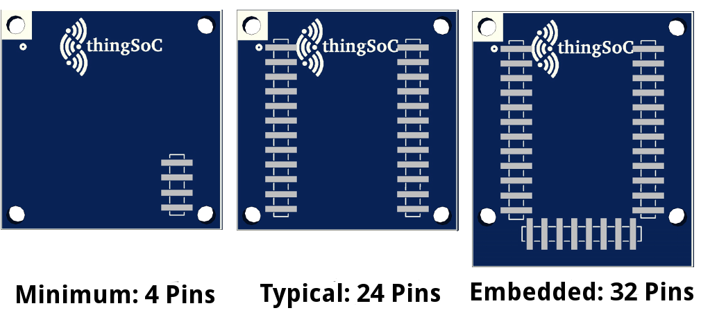 thingSoC single with Pin Configuration